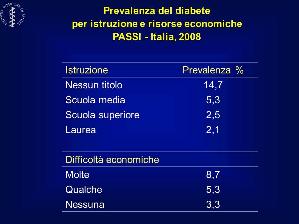 Prevalenza del diabete per istruzione e risorse economiche