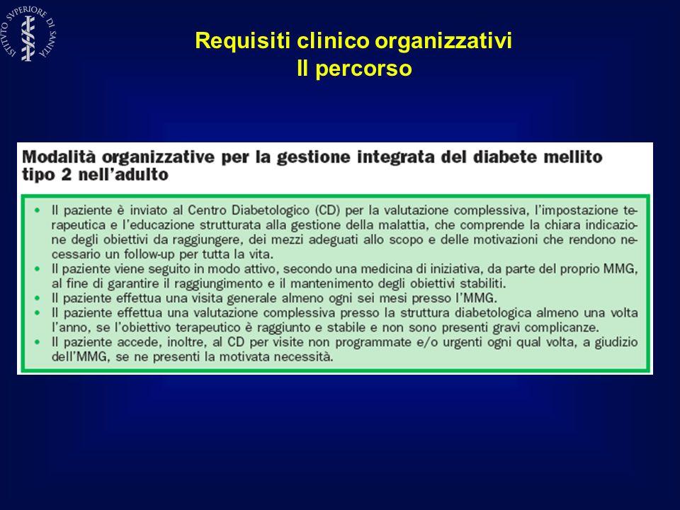 Requisiti clinico organizzativi