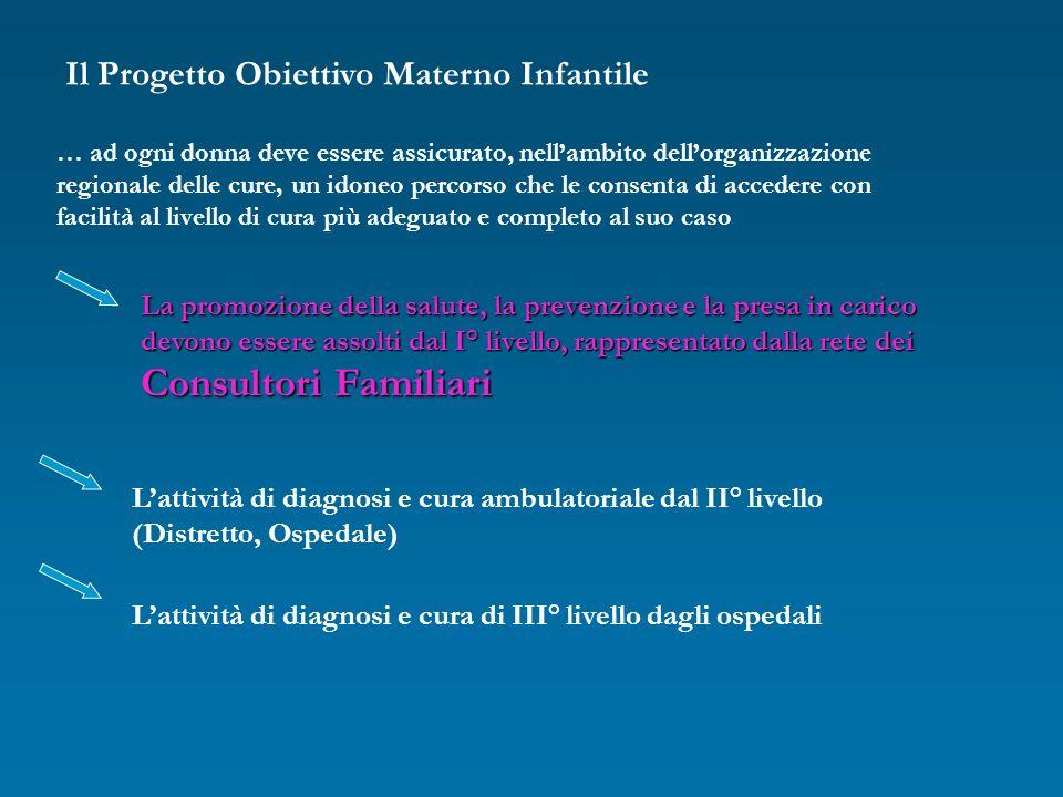 Il Progetto Obiettivo Materno Infantile