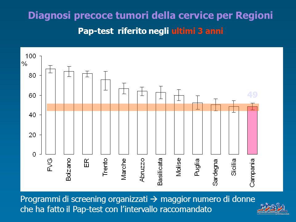 Diagnosi precoce tumori della cervice per Regioni