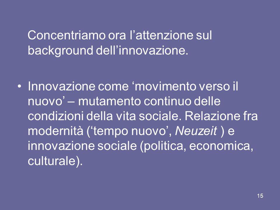 Concentriamo ora l'attenzione sul background dell'innovazione.