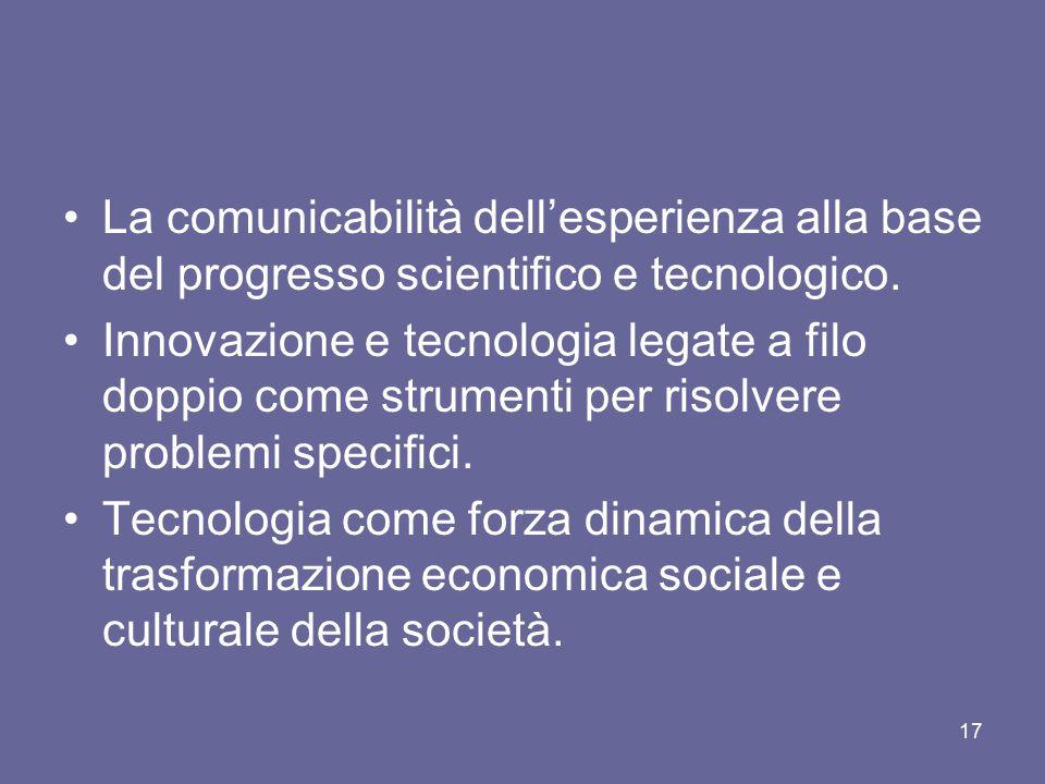 La comunicabilità dell'esperienza alla base del progresso scientifico e tecnologico.