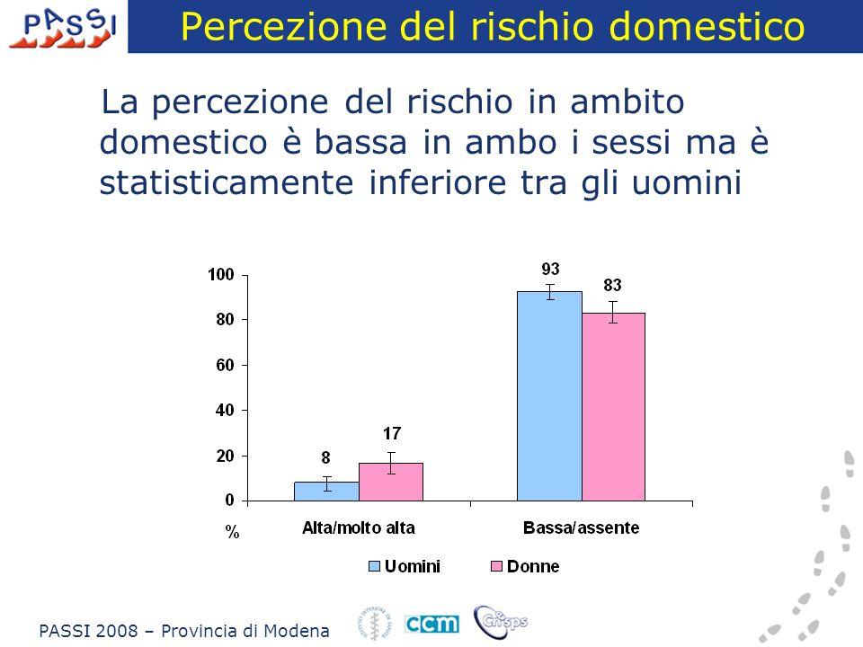 Percezione del rischio domestico