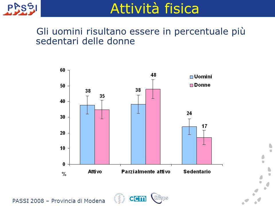 Attività fisica Gli uomini risultano essere in percentuale più sedentari delle donne.