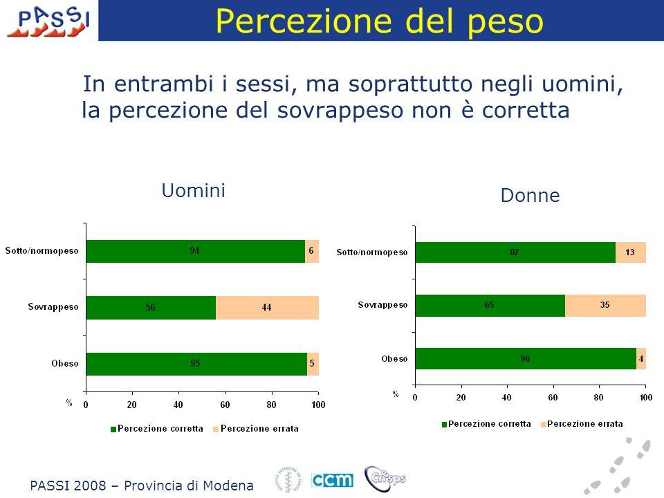 Percezione del peso In entrambi i sessi, ma soprattutto negli uomini, la percezione del sovrappeso non è corretta.