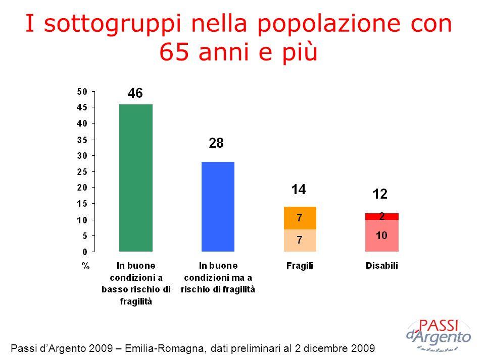 I sottogruppi nella popolazione con 65 anni e più