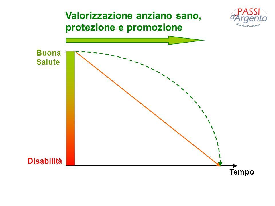 Valorizzazione anziano sano, protezione e promozione