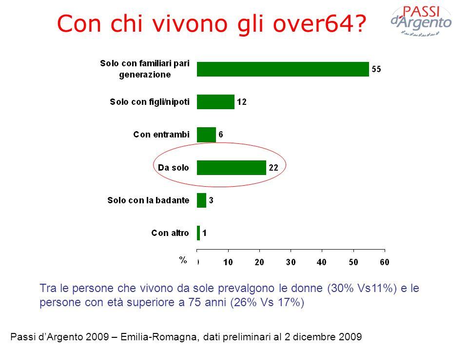 Con chi vivono gli over64 Tra le persone che vivono da sole prevalgono le donne (30% Vs11%) e le persone con età superiore a 75 anni (26% Vs 17%)