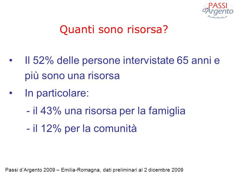 Il 52% delle persone intervistate 65 anni e più sono una risorsa