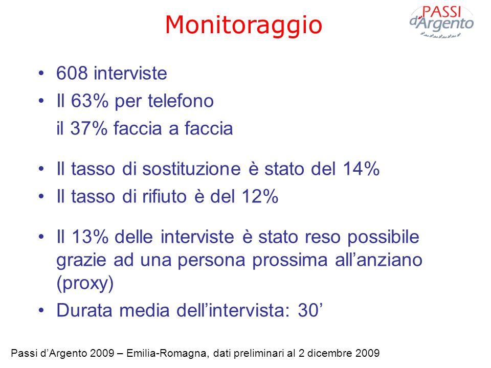 Monitoraggio 608 interviste Il 63% per telefono il 37% faccia a faccia