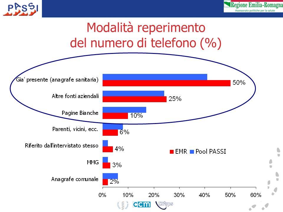 Lo stato di avanzamento del sistema di sorveglianza passi - Numero di telefono piscina ortacesus ...