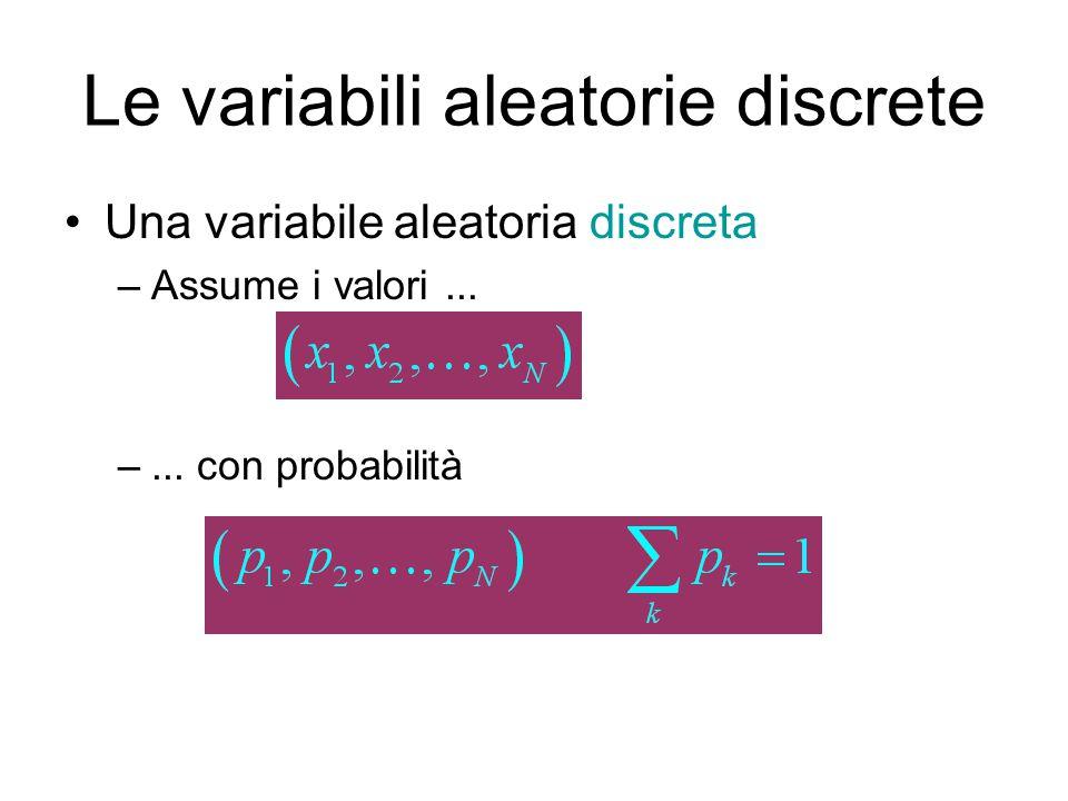 Le variabili aleatorie discrete