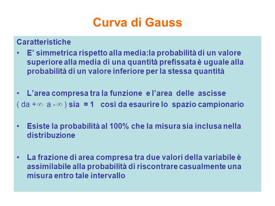 Curva di Gauss Caratteristiche