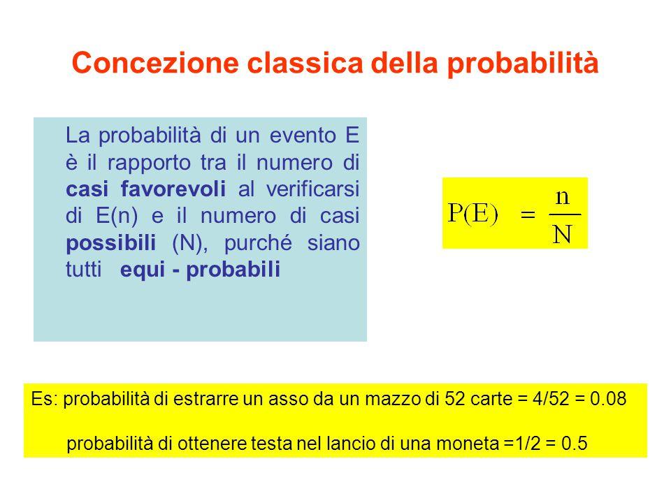 Concezione classica della probabilità