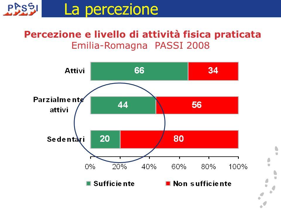 Percezione e livello di attività fisica praticata