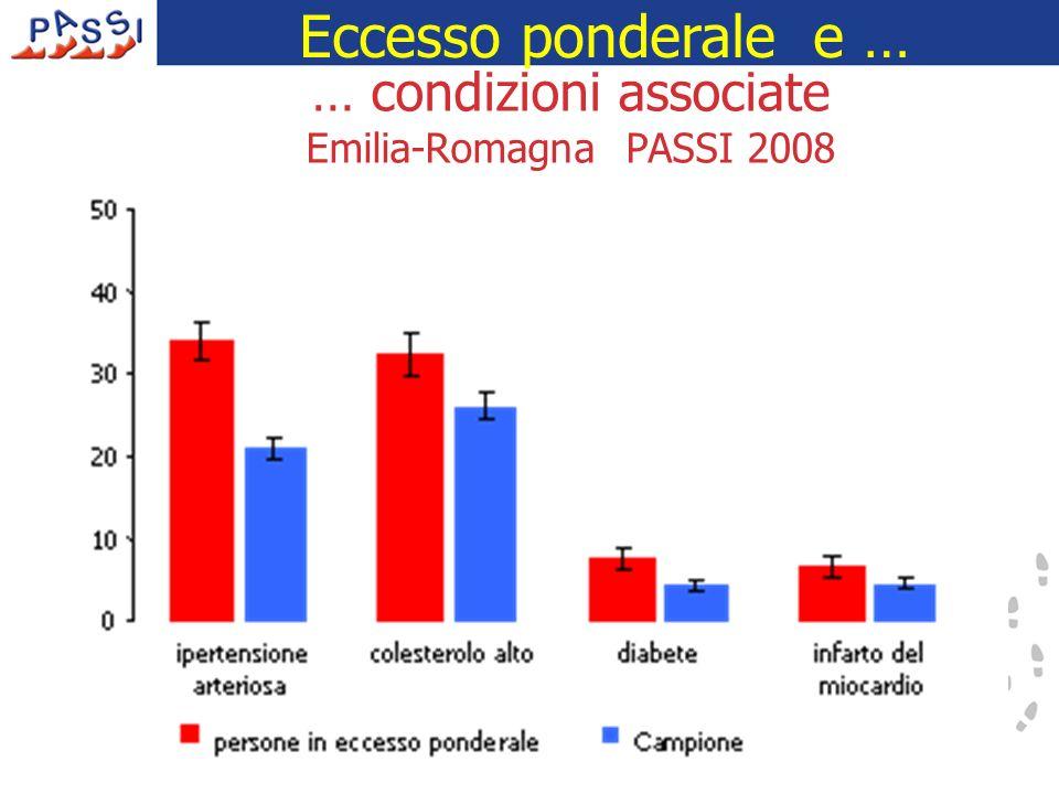 … condizioni associate Emilia-Romagna PASSI 2008