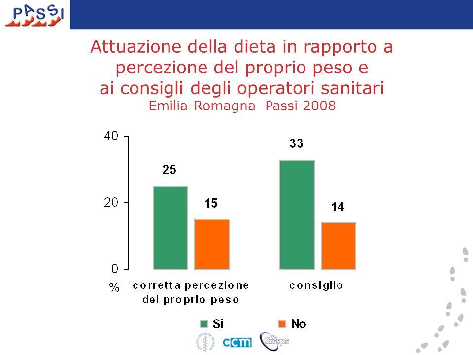 Attuazione della dieta in rapporto a percezione del proprio peso e