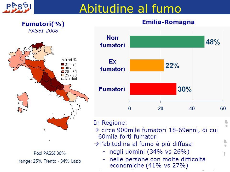 range: 25% Trento - 34% Lazio