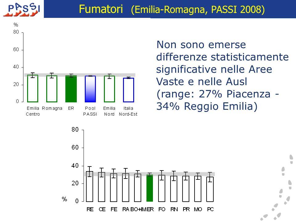 Fumatori (Emilia-Romagna, PASSI 2008)
