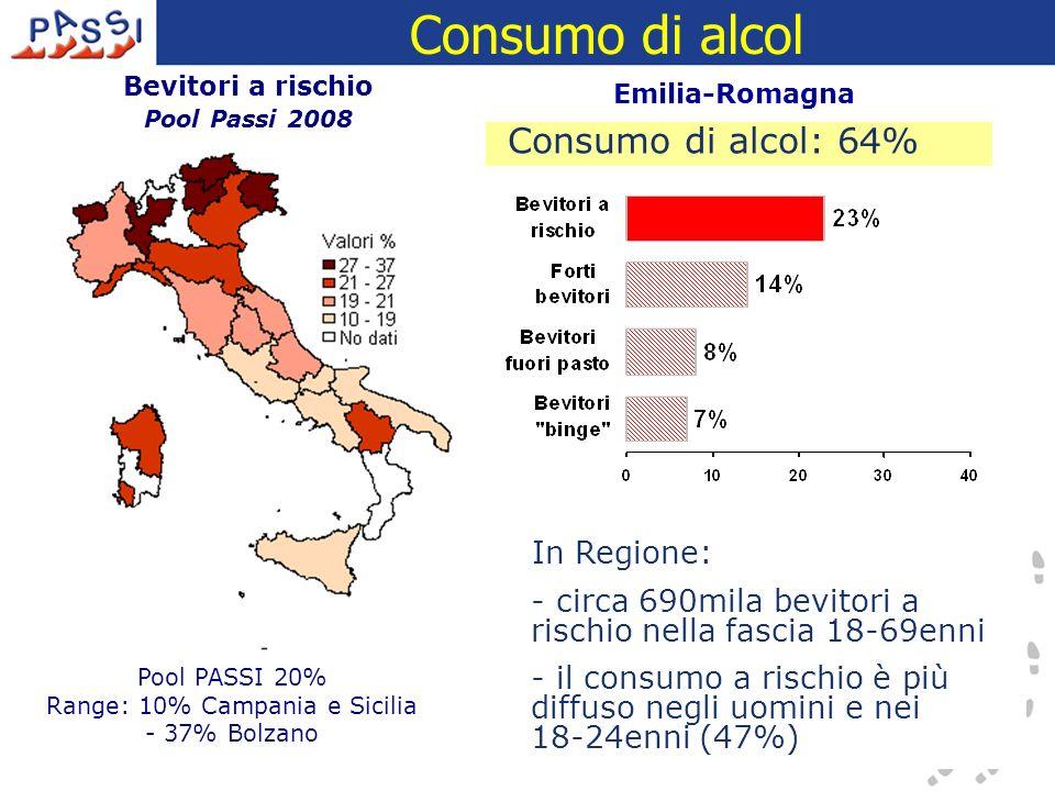 Range: 10% Campania e Sicilia - 37% Bolzano