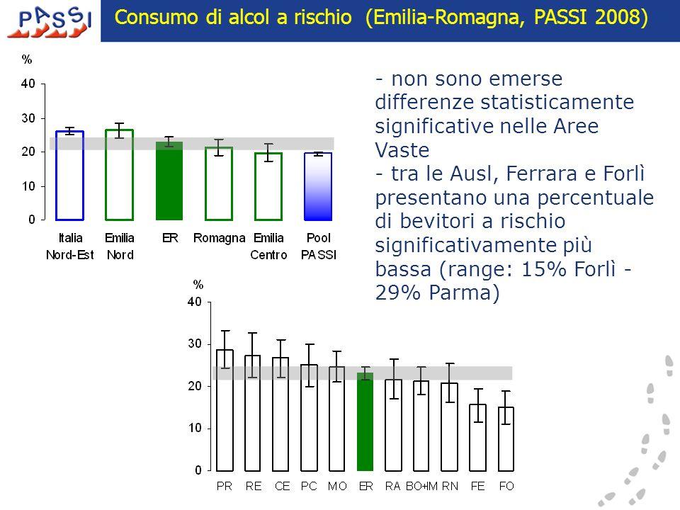 Consumo di alcol a rischio (Emilia-Romagna, PASSI 2008)