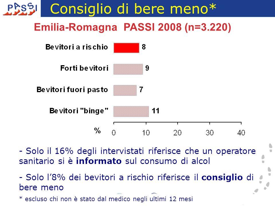 Emilia-Romagna PASSI 2008 (n=3.220)