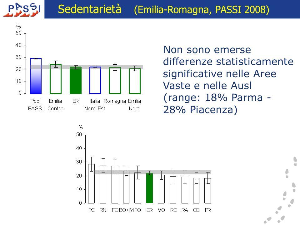 Sedentarietà (Emilia-Romagna, PASSI 2008)