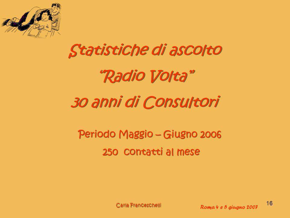 Statistiche di ascolto Radio Volta 30 anni di Consultori