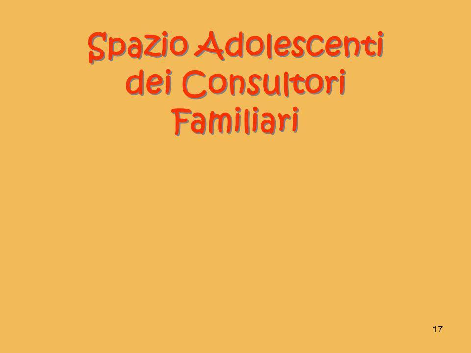 Spazio Adolescenti dei Consultori Familiari