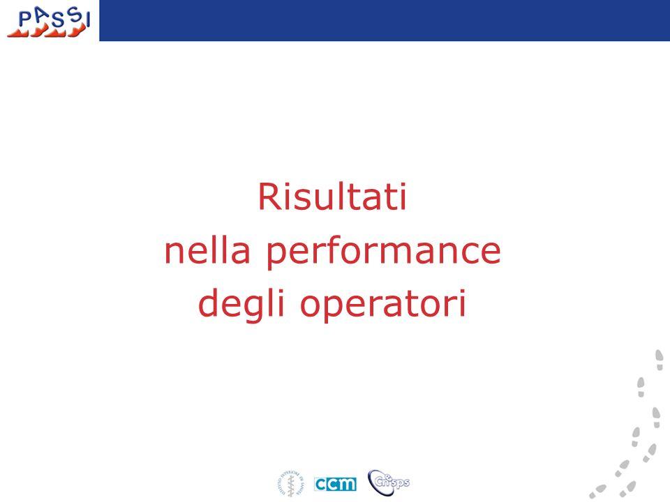 Risultati nella performance degli operatori