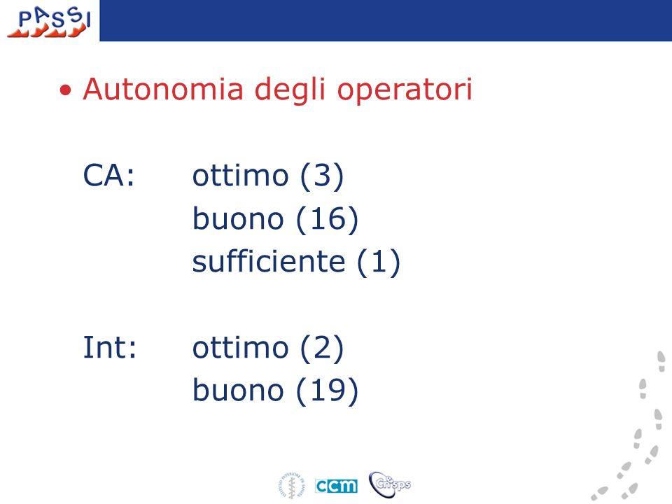 Autonomia degli operatori