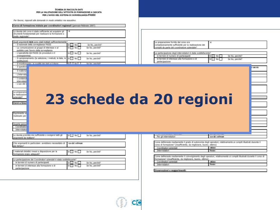 23 schede da 20 regioni