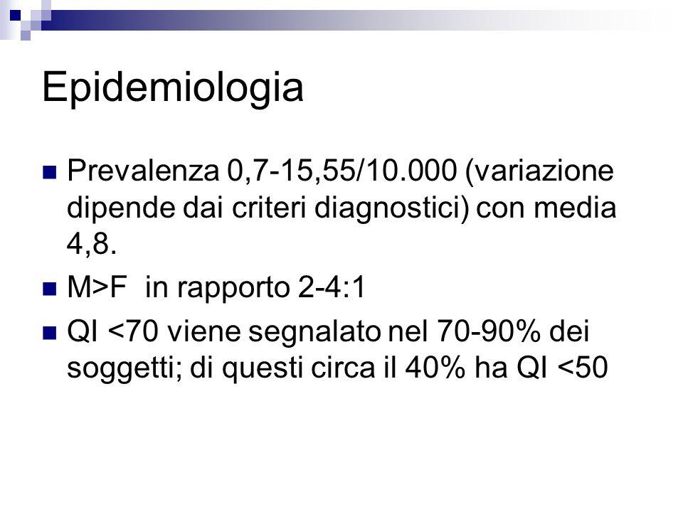 Epidemiologia Prevalenza 0,7-15,55/10.000 (variazione dipende dai criteri diagnostici) con media 4,8.