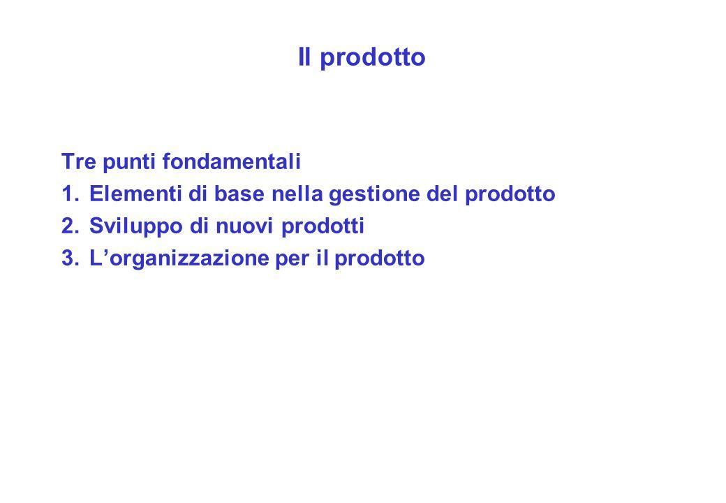 Il prodotto Tre punti fondamentali