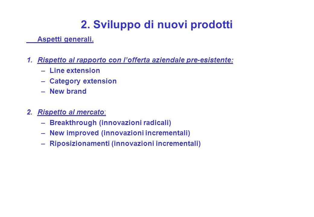 2. Sviluppo di nuovi prodotti