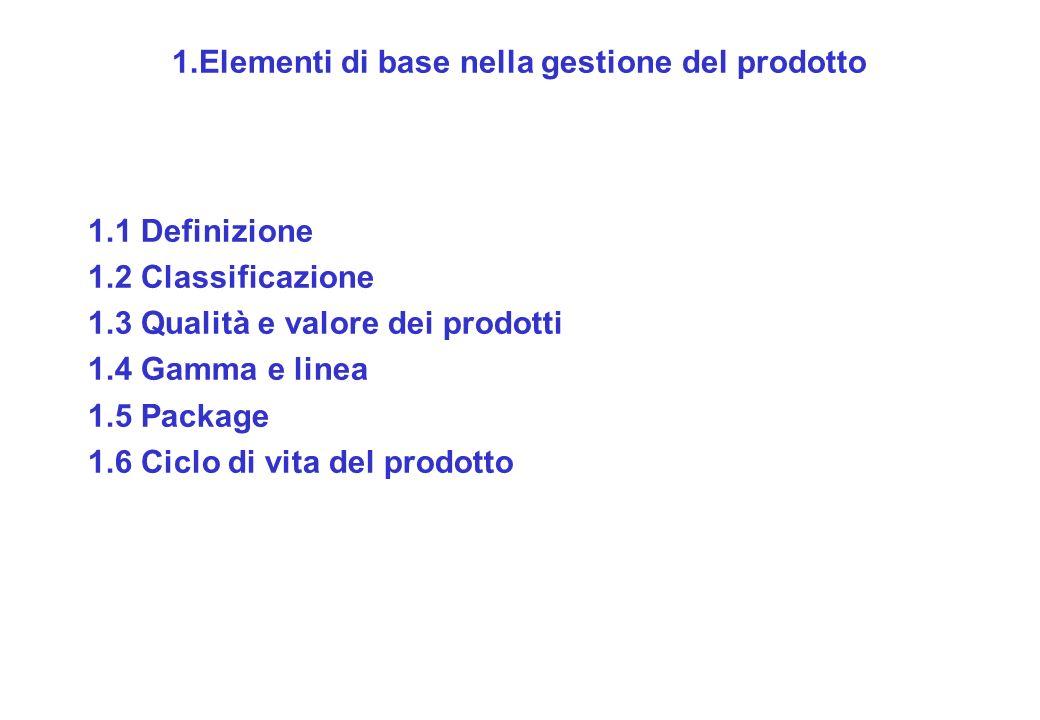 1.Elementi di base nella gestione del prodotto