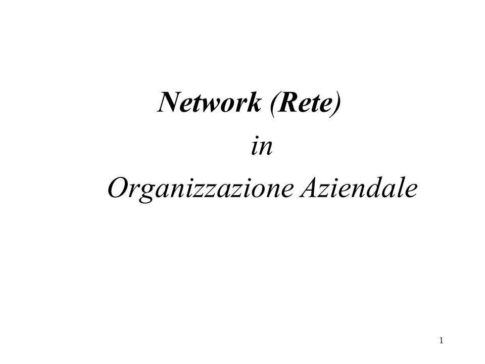 Network (Rete) in Organizzazione Aziendale