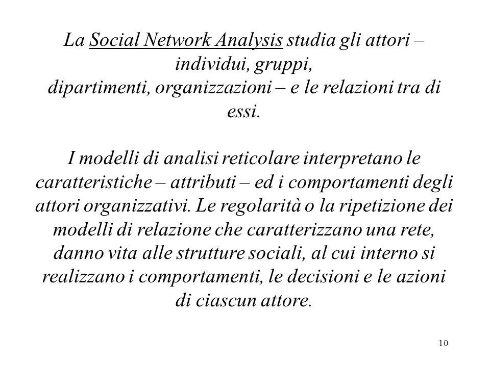 La Social Network Analysis studia gli attori – individui, gruppi,