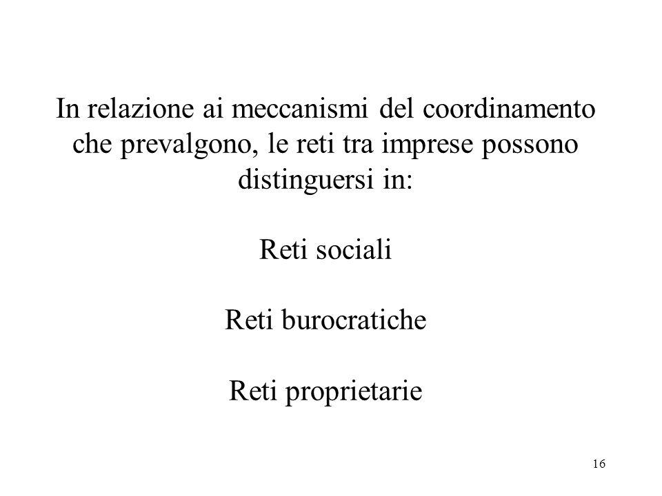 In relazione ai meccanismi del coordinamento che prevalgono, le reti tra imprese possono distinguersi in: Reti sociali Reti burocratiche Reti proprietarie