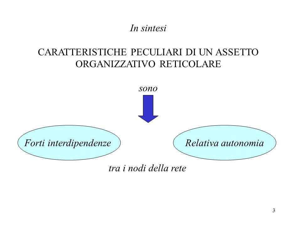 CARATTERISTICHE PECULIARI DI UN ASSETTO ORGANIZZATIVO RETICOLARE sono