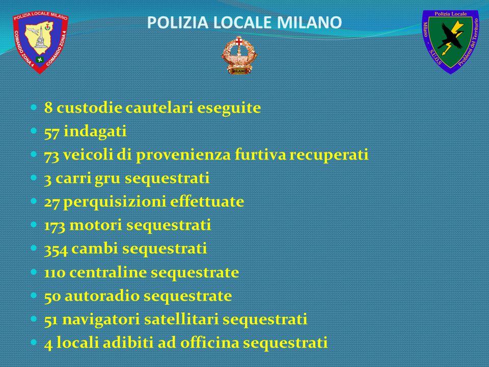 POLIZIA LOCALE MILANO 8 custodie cautelari eseguite 57 indagati