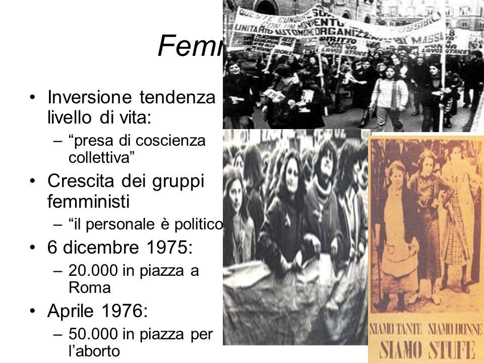 Femminismo Inversione tendenza livello di vita: