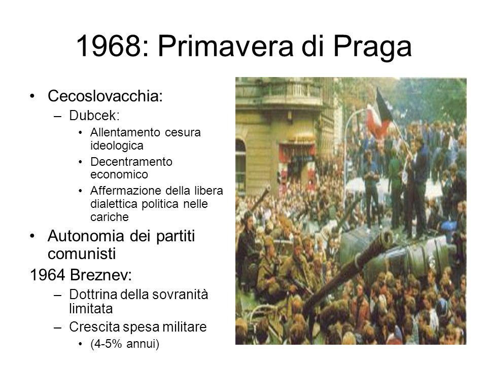 1968: Primavera di Praga Cecoslovacchia:
