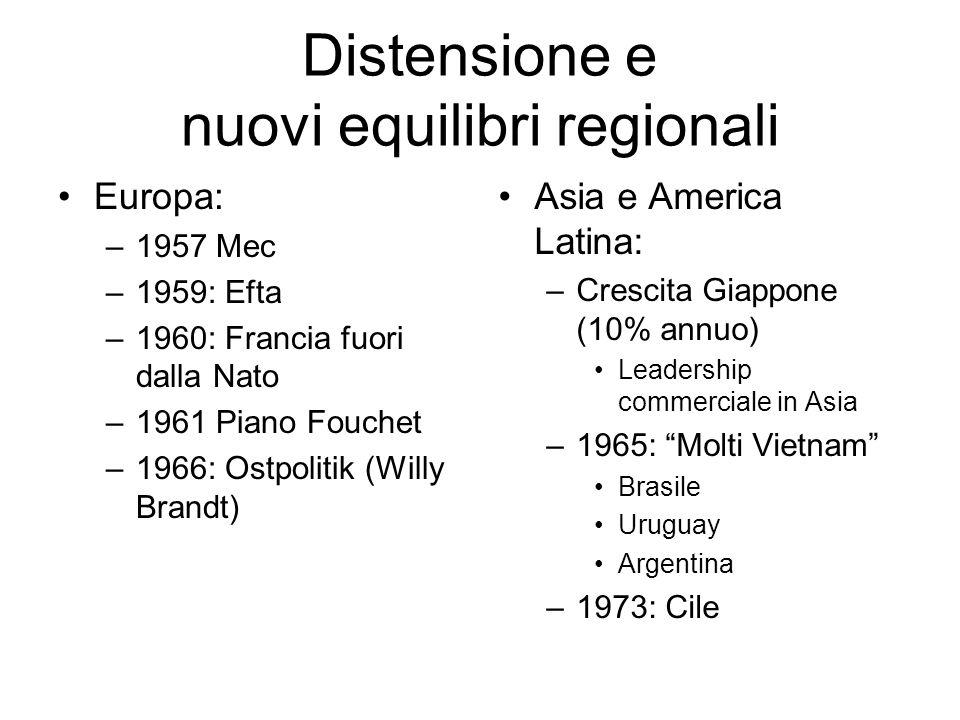 Distensione e nuovi equilibri regionali
