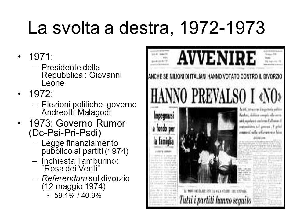 La svolta a destra, 1972-1973 1971: Presidente della Repubblica : Giovanni Leone. 1972: Elezioni politiche: governo Andreotti-Malagodi.