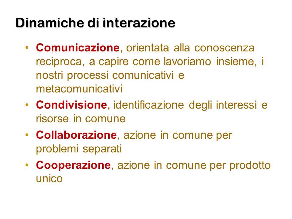 Dinamiche di interazione