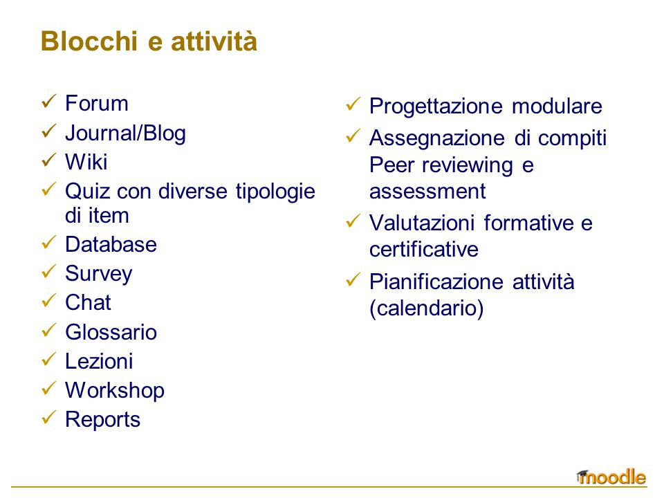 Blocchi e attività Forum Journal/Blog Wiki