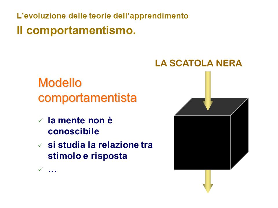 L'evoluzione delle teorie dell'apprendimento Il comportamentismo.