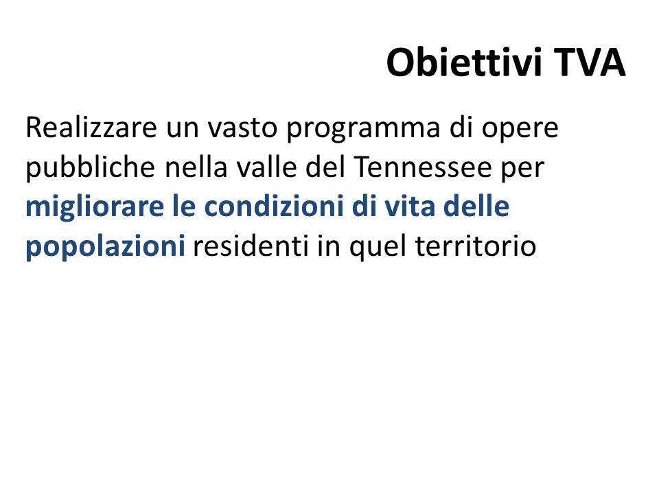 Obiettivi TVA