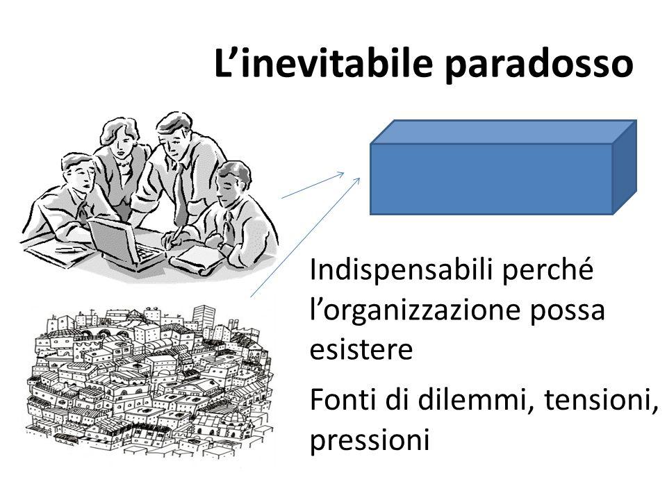 L'inevitabile paradosso